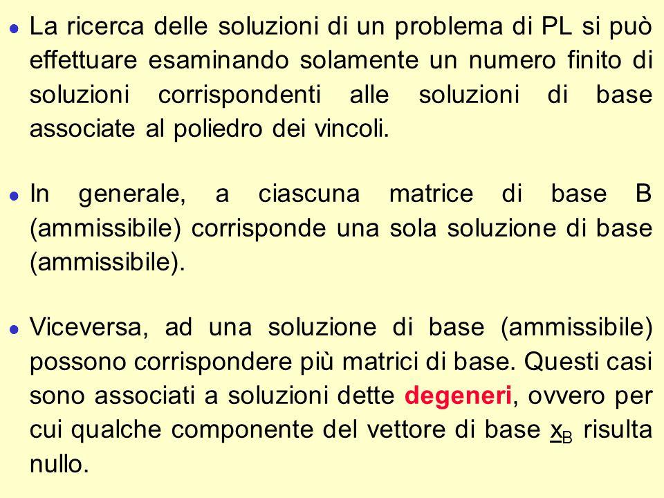 l La ricerca delle soluzioni di un problema di PL si può effettuare esaminando solamente un numero finito di soluzioni corrispondenti alle soluzioni d