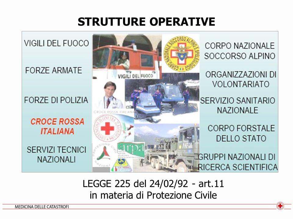 STRUTTURE OPERATIVE LEGGE 225 del 24/02/92 - art.11 in materia di Protezione Civile