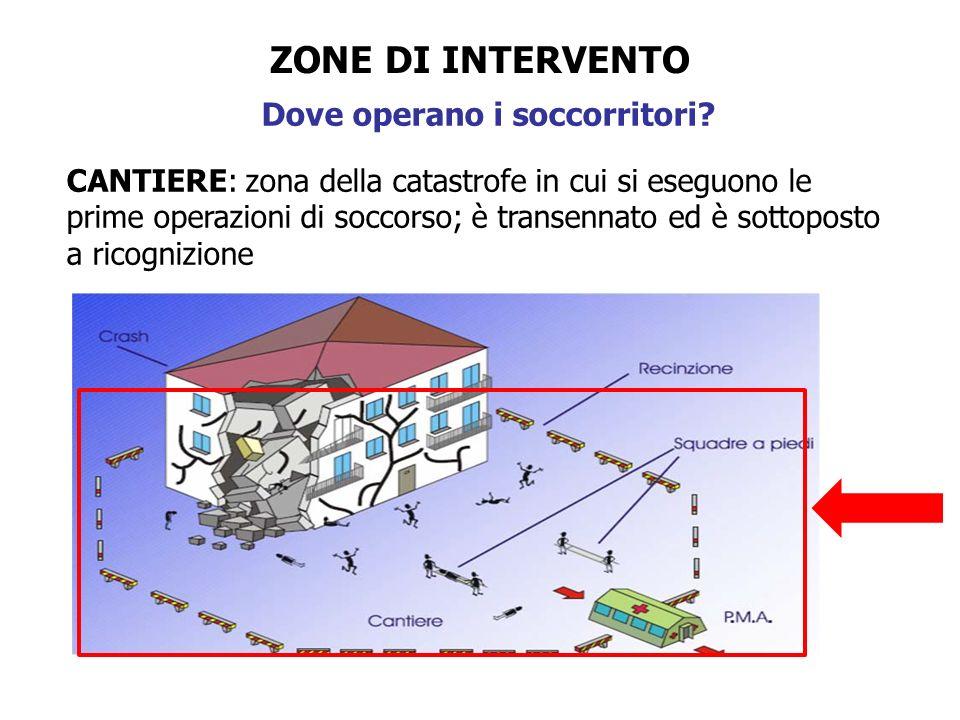 ZONE DI INTERVENTO Dove operano i soccorritori? CANTIERE: zona della catastrofe in cui si eseguono le prime operazioni di soccorso; è transennato ed è
