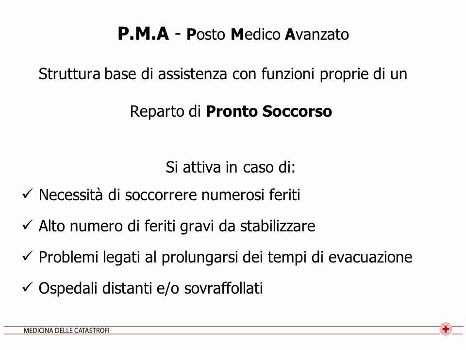 P.M.A - Posto Medico Avanzato Struttura base di assistenza con funzioni proprie di un Reparto di Pronto Soccorso Si attiva in caso di: Necessità di so