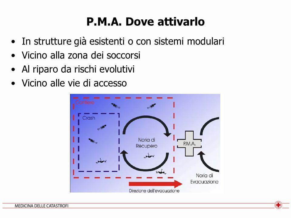 P.M.A. Dove attivarlo In strutture già esistenti o con sistemi modulari Vicino alla zona dei soccorsi Al riparo da rischi evolutivi Vicino alle vie di