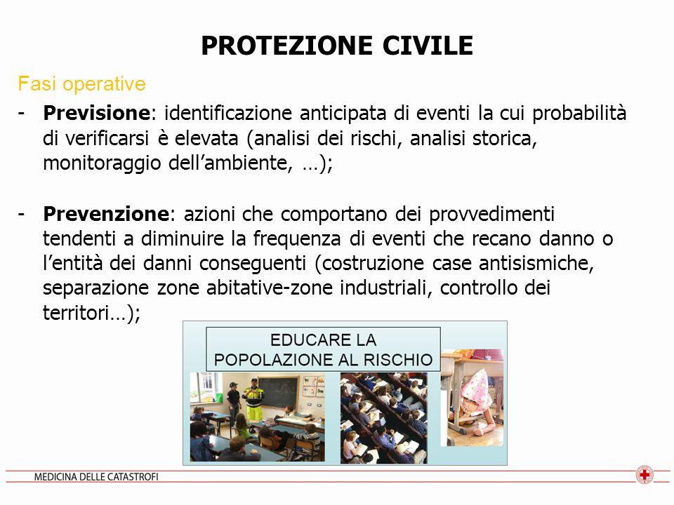 PROTEZIONE CIVILE Fasi operative -Previsione: identificazione anticipata di eventi la cui probabilità di verificarsi è elevata (analisi dei rischi, an