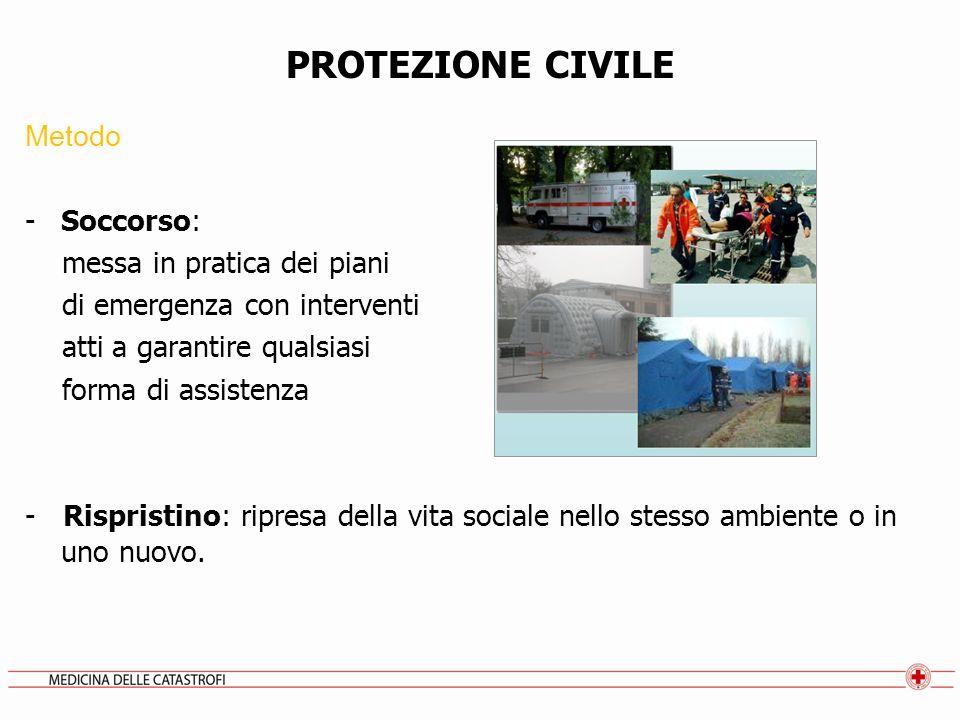 PROTEZIONE CIVILE Metodo -Soccorso: messa in pratica dei piani di emergenza con interventi atti a garantire qualsiasi forma di assistenza - Rispristin