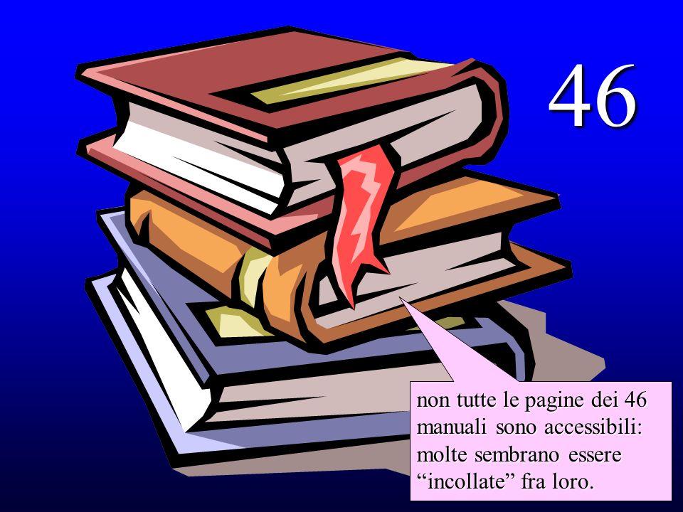 46 non tutte le pagine dei 46 manuali sono accessibili: molte sembrano essere incollate fra loro.