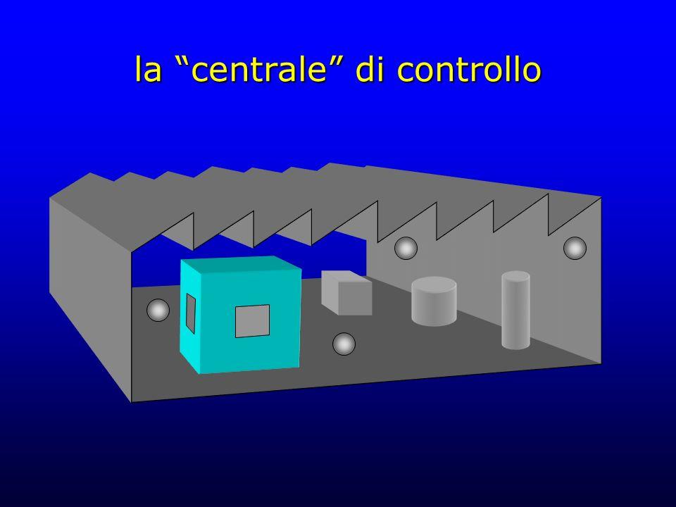 la centrale di controllo