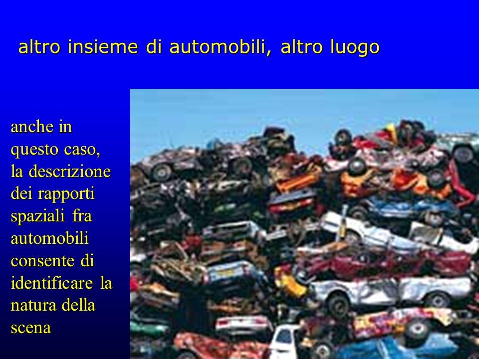 altro insieme di automobili, altro luogo anche in questo caso, la descrizione dei rapporti spaziali fra automobili consente di identificare la natura