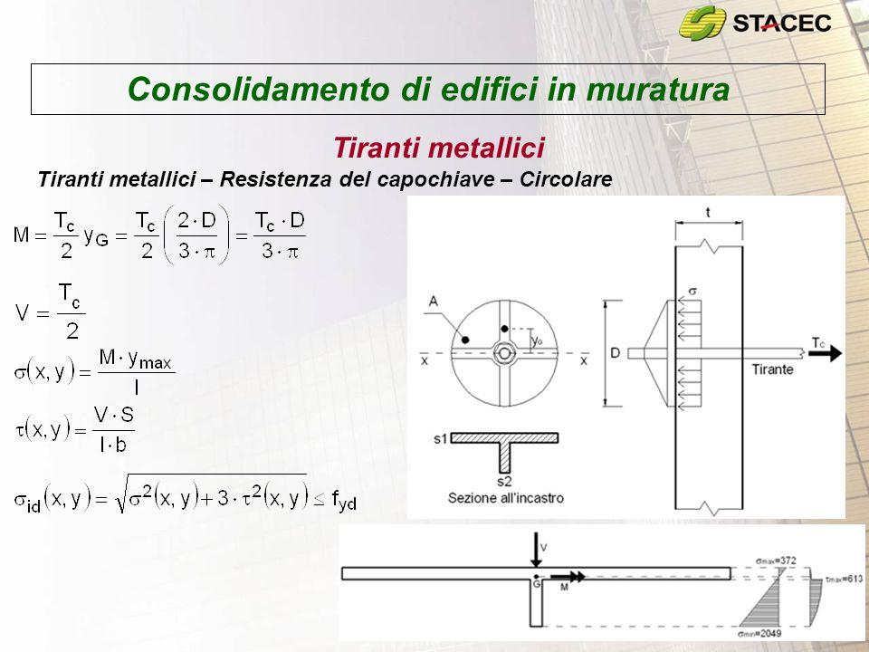 Consolidamento di edifici in muratura Tiranti metallici Tiranti metallici – Resistenza del capochiave – Circolare