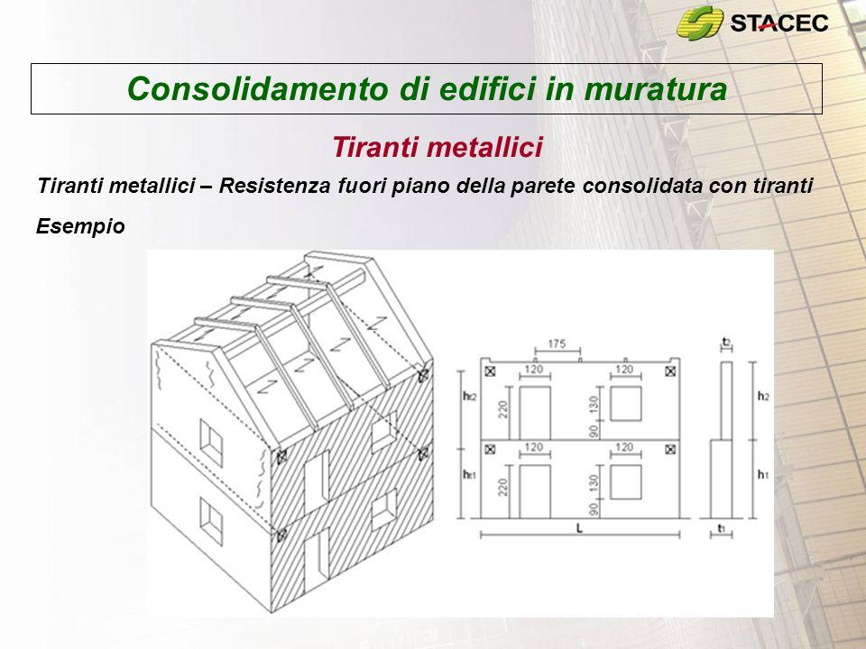 Consolidamento di edifici in muratura Tiranti metallici Tiranti metallici – Resistenza fuori piano della parete consolidata con tiranti Esempio