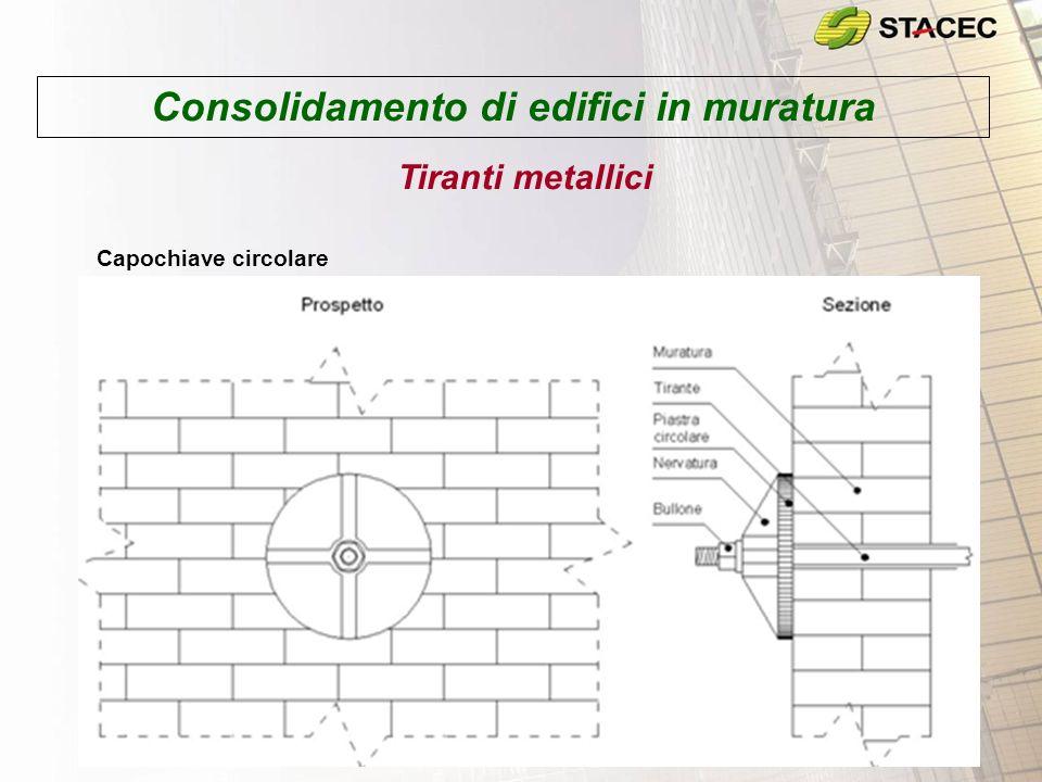 Consolidamento di edifici in muratura Tiranti metallici Capochiave circolare