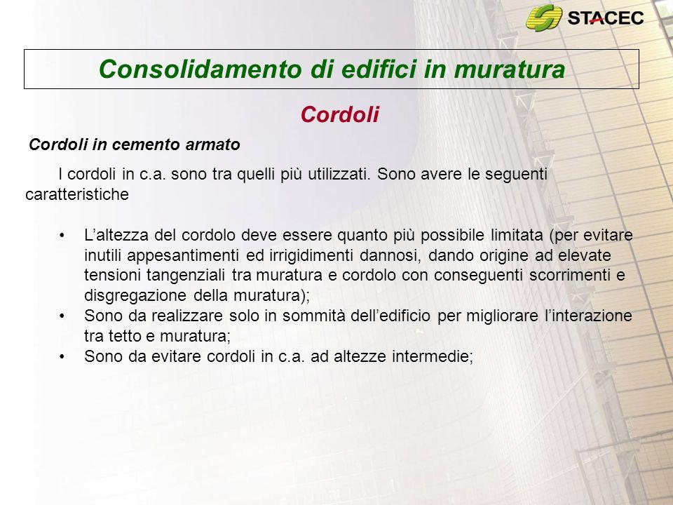 Consolidamento di edifici in muratura Cordoli Cordoli in cemento armato I cordoli in c.a.