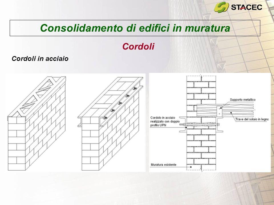 Consolidamento di edifici in muratura Cordoli Cordoli in acciaio