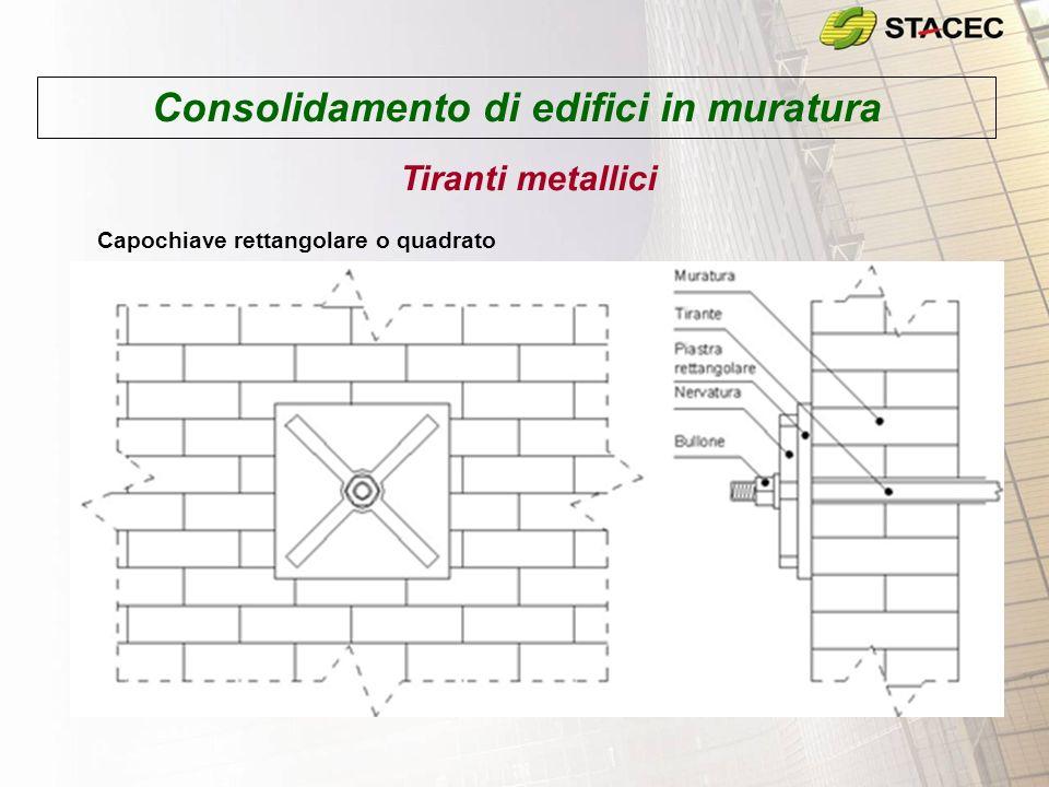 Consolidamento di edifici in muratura Tiranti metallici Capochiave rettangolare o quadrato
