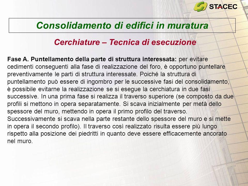 Consolidamento di edifici in muratura Cerchiature – Tecnica di esecuzione Fase A.