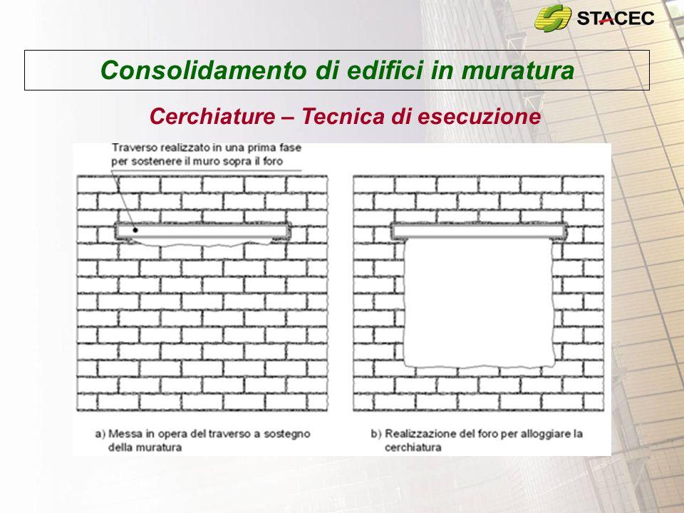 Consolidamento di edifici in muratura Cerchiature – Tecnica di esecuzione