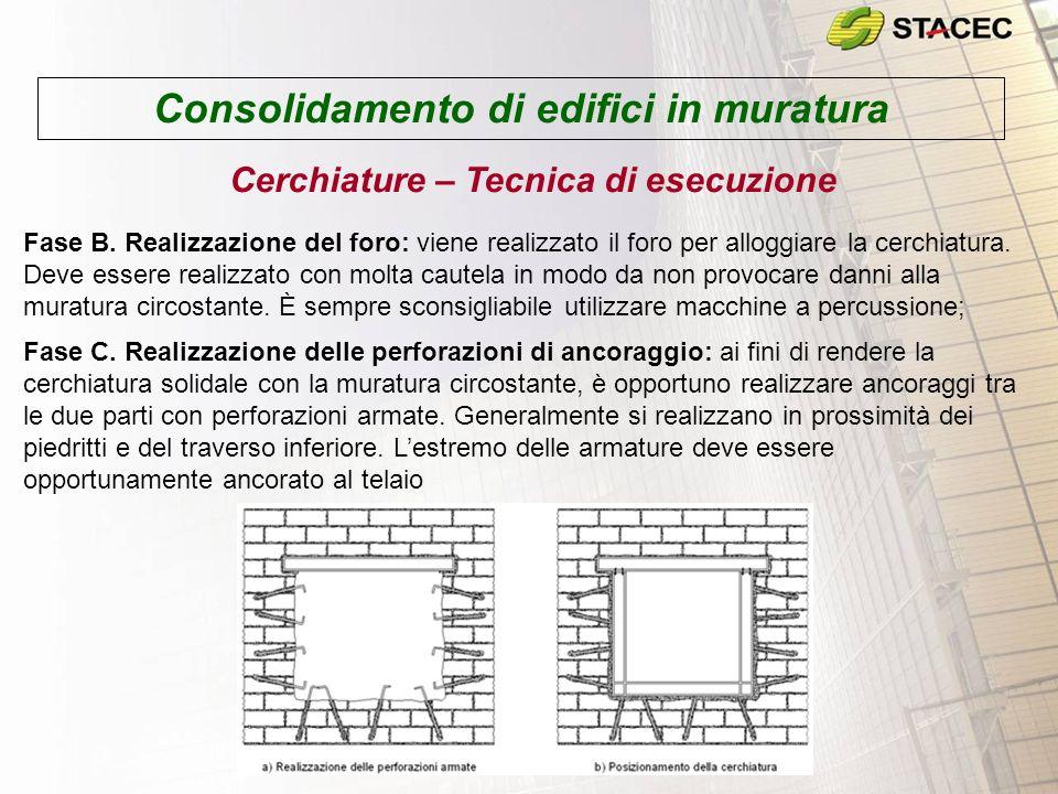 Consolidamento di edifici in muratura Cerchiature – Tecnica di esecuzione Fase B.