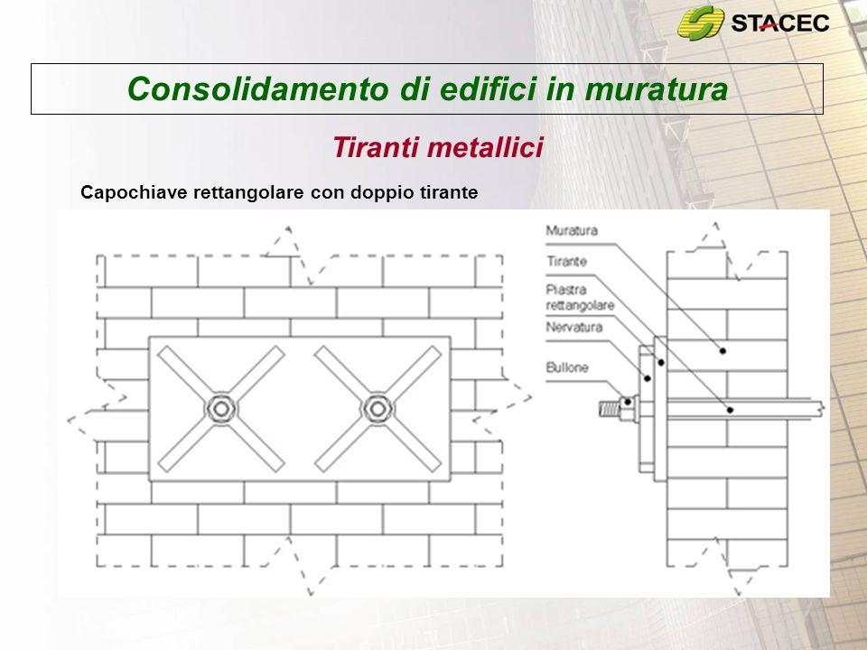 Consolidamento di edifici in muratura Tiranti metallici Capochiave rettangolare con doppio tirante
