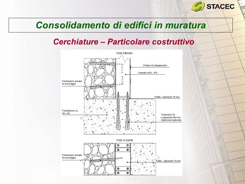 Consolidamento di edifici in muratura Cerchiature – Particolare costruttivo