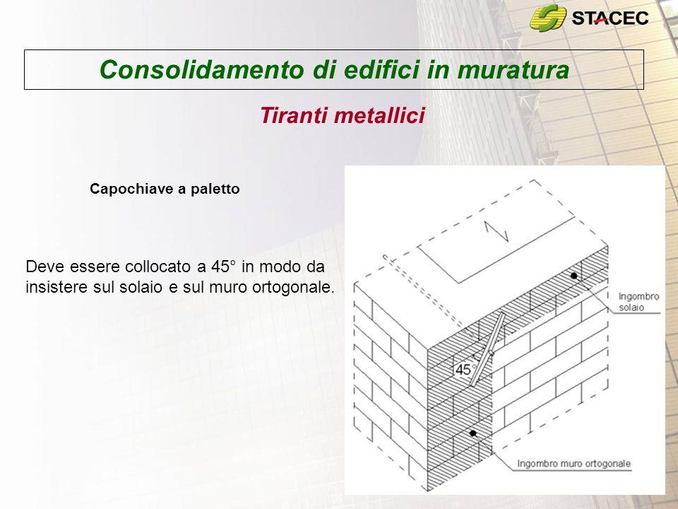 Consolidamento di edifici in muratura Tiranti metallici Capochiave a paletto Deve essere collocato a 45° in modo da insistere sul solaio e sul muro ortogonale.