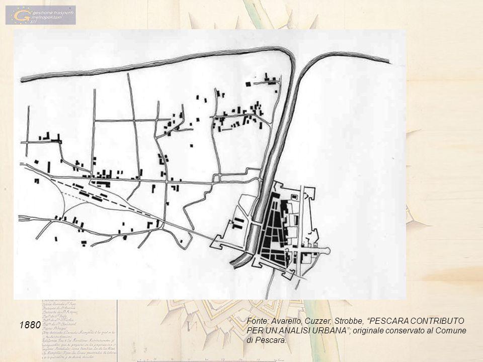 1880 Fonte: Avarello, Cuzzer, Strobbe, PESCARA CONTRIBUTO PER UN ANALISI URBANA; originale conservato al Comune di Pescara.