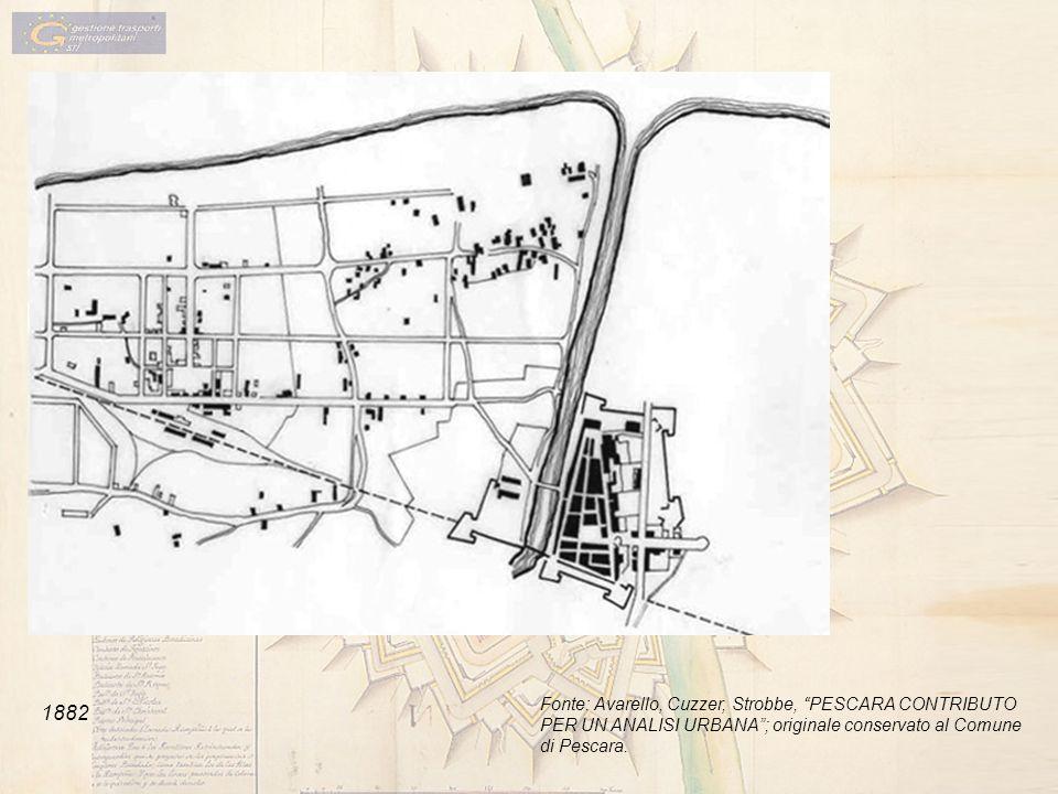 1882 Fonte: Avarello, Cuzzer, Strobbe, PESCARA CONTRIBUTO PER UN ANALISI URBANA; originale conservato al Comune di Pescara.