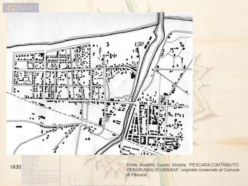 1930 Fonte: Avarello, Cuzzer, Strobbe, PESCARA CONTRIBUTO PER UN ANALISI URBANA; originale conservato al Comune di Pescara.