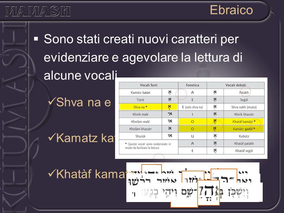 Ebraico Per facilitare ancora di più la lettura, la punteggiatura più diffusa di alcune parole è stata modificata: Khataf patakh Nel caso in cui la parola vada letta con E anziché con A è stata scritta con shva na Nel caso in cui la parola vada letta con E anziché con A è stata scritta con shva na Ktiv e Kri Alcune parole sono state scritte come si legge (kri) Alcune parole sono state scritte come si legge (kri) mentre a lato viene segnalato anche come si scrive (ktiv) mentre a lato viene segnalato anche come si scrive (ktiv)