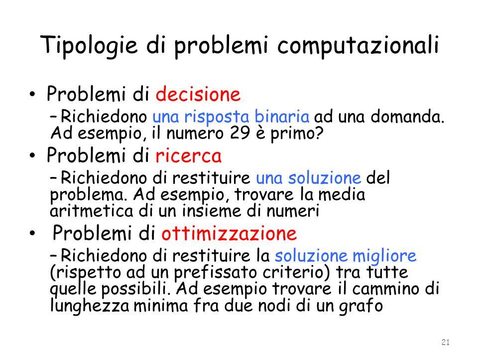 Tipologie di problemi computazionali Problemi di decisione – Richiedono una risposta binaria ad una domanda. Ad esempio, il numero 29 è primo? Problem