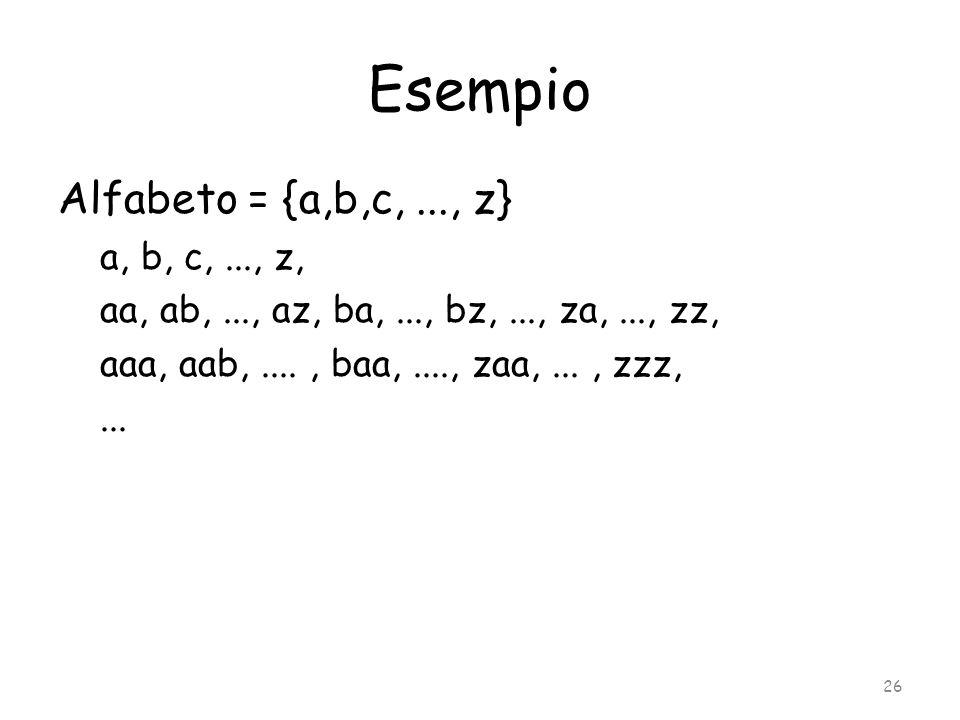 Esempio Alfabeto = {a,b,c,..., z} a, b, c,..., z, aa, ab,..., az, ba,..., bz,..., za,..., zz, aaa, aab,...., baa,...., zaa,..., zzz,... 26