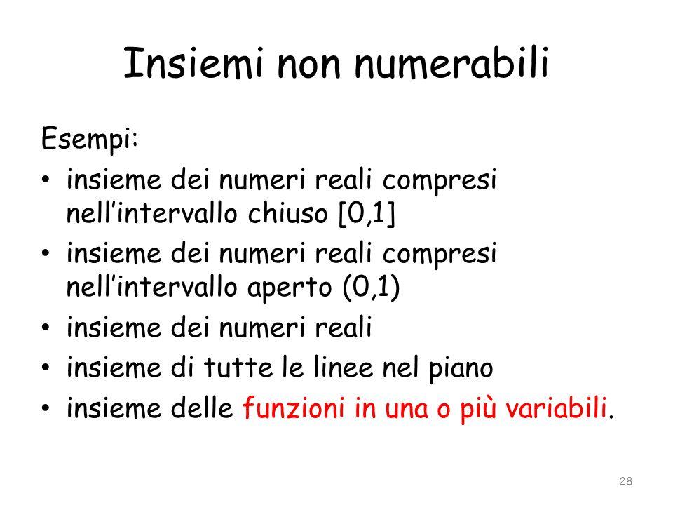 Insiemi non numerabili Esempi: insieme dei numeri reali compresi nellintervallo chiuso [0,1] insieme dei numeri reali compresi nellintervallo aperto (