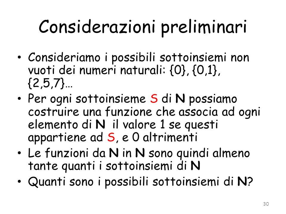 Considerazioni preliminari Consideriamo i possibili sottoinsiemi non vuoti dei numeri naturali: {0}, {0,1}, {2,5,7}… Per ogni sottoinsieme S di N poss