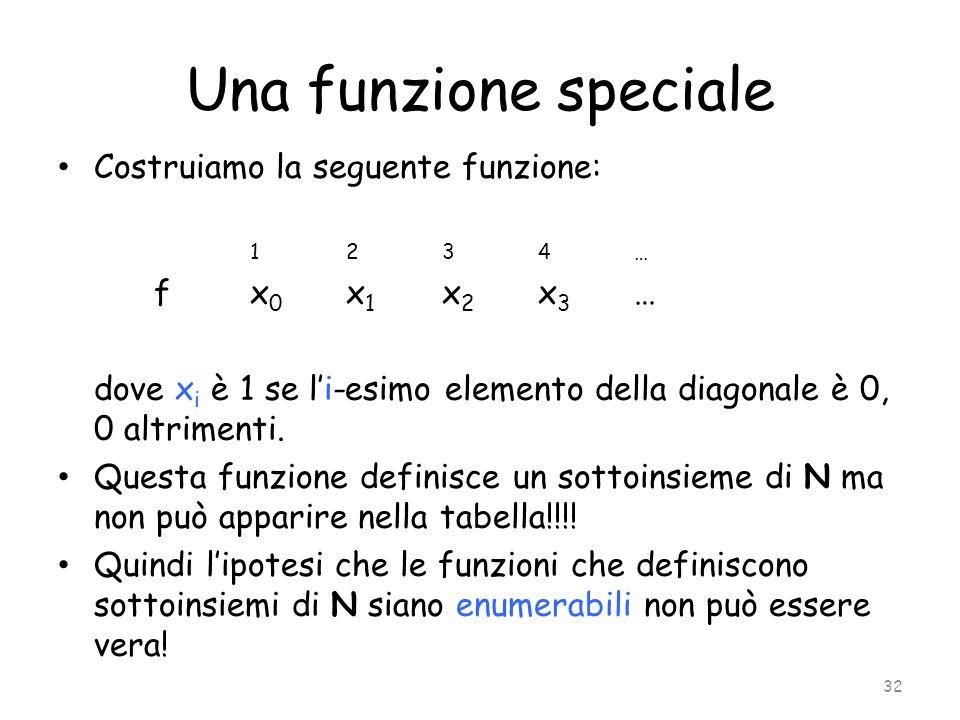 Una funzione speciale Costruiamo la seguente funzione: 1234…1234… f x 0 x 1 x 2 x 3 … dove x i è 1 se li-esimo elemento della diagonale è 0, 0 altrime