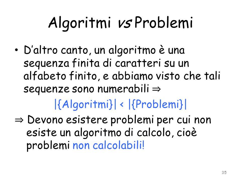 Algoritmi vs Problemi Daltro canto, un algoritmo è una sequenza finita di caratteri su un alfabeto finito, e abbiamo visto che tali sequenze sono nume
