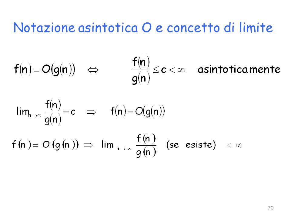 Notazione asintotica O e concetto di limite 70