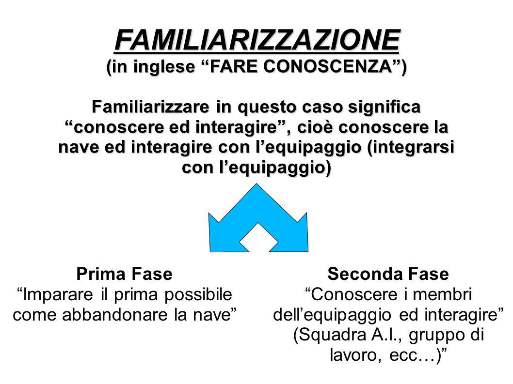 FAMILIARIZZAZIONE (in inglese FARE CONOSCENZA) Familiarizzare in questo caso significa conoscere ed interagire, cioè conoscere la nave ed interagire c