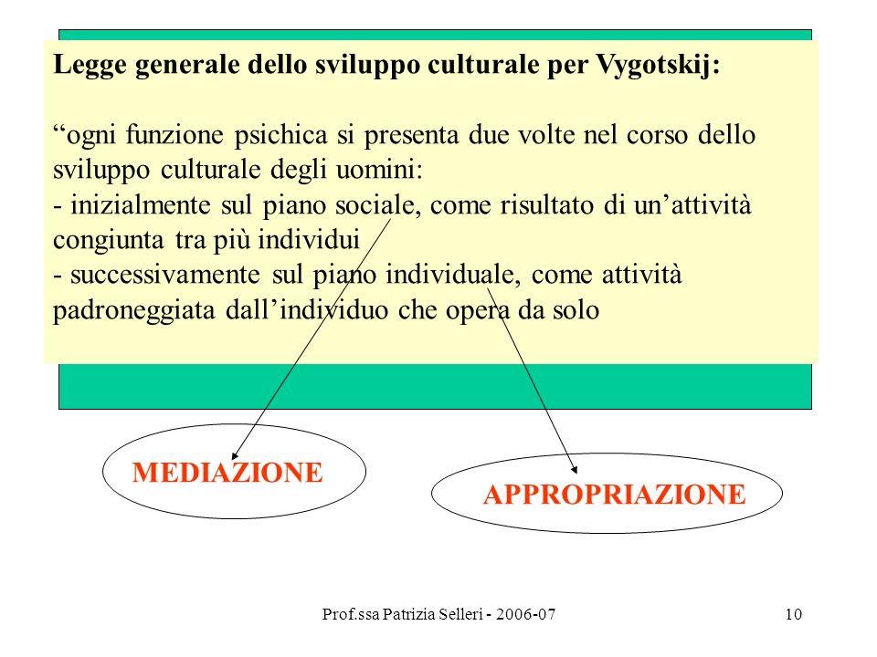 Prof.ssa Patrizia Selleri - 2006-0710 Legge generale dello sviluppo culturale per Vygotskij: ogni funzione psichica si presenta due volte nel corso de