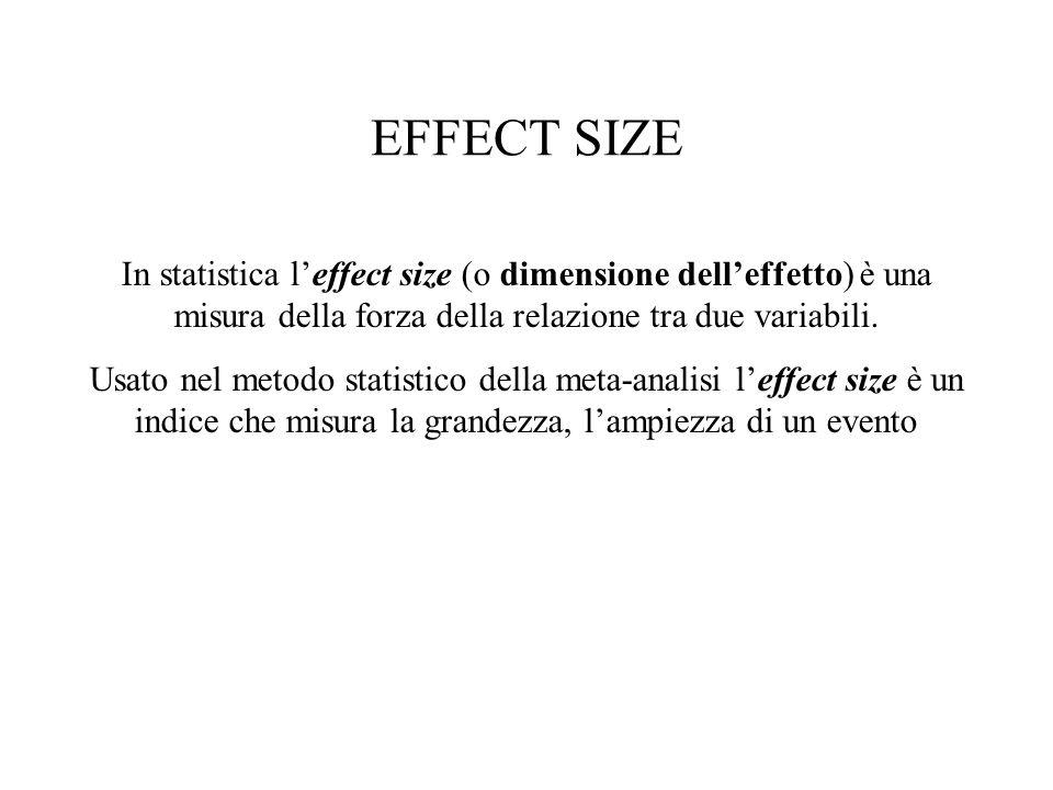 EFFECT SIZE In statistica leffect size (o dimensione delleffetto) è una misura della forza della relazione tra due variabili. Usato nel metodo statist