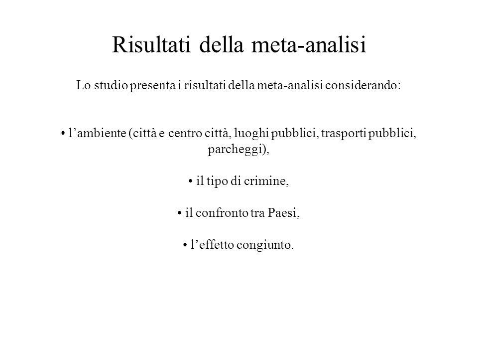 Risultati della meta-analisi Lo studio presenta i risultati della meta-analisi considerando: lambiente (città e centro città, luoghi pubblici, traspor