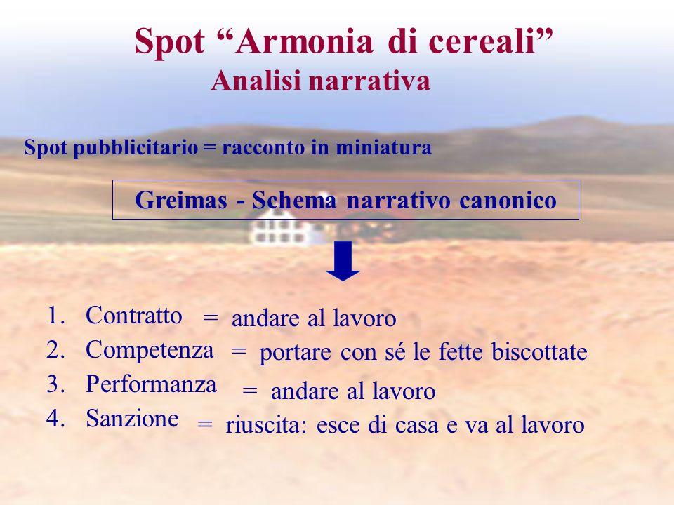 Spot Armonia di cereali Analisi narrativa 1.Contratto 2.Competenza 3.Performanza 4.Sanzione Spot pubblicitario = racconto in miniatura Greimas - Schem