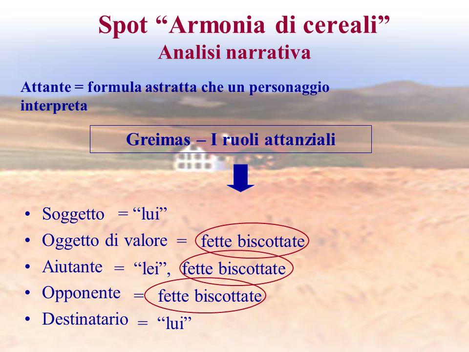 Spot Armonia di cereali Analisi narrativa Soggetto Oggetto di valore Aiutante Opponente Destinatario Greimas – I ruoli attanziali Attante = formula as