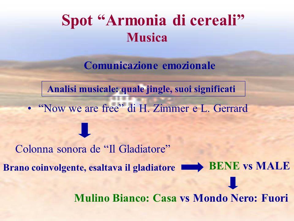 Spot Armonia di cereali Musica Now we are free di H. Zimmer e L. Gerrard Comunicazione emozionale Analisi musicale: quale jingle, suoi significati Bra