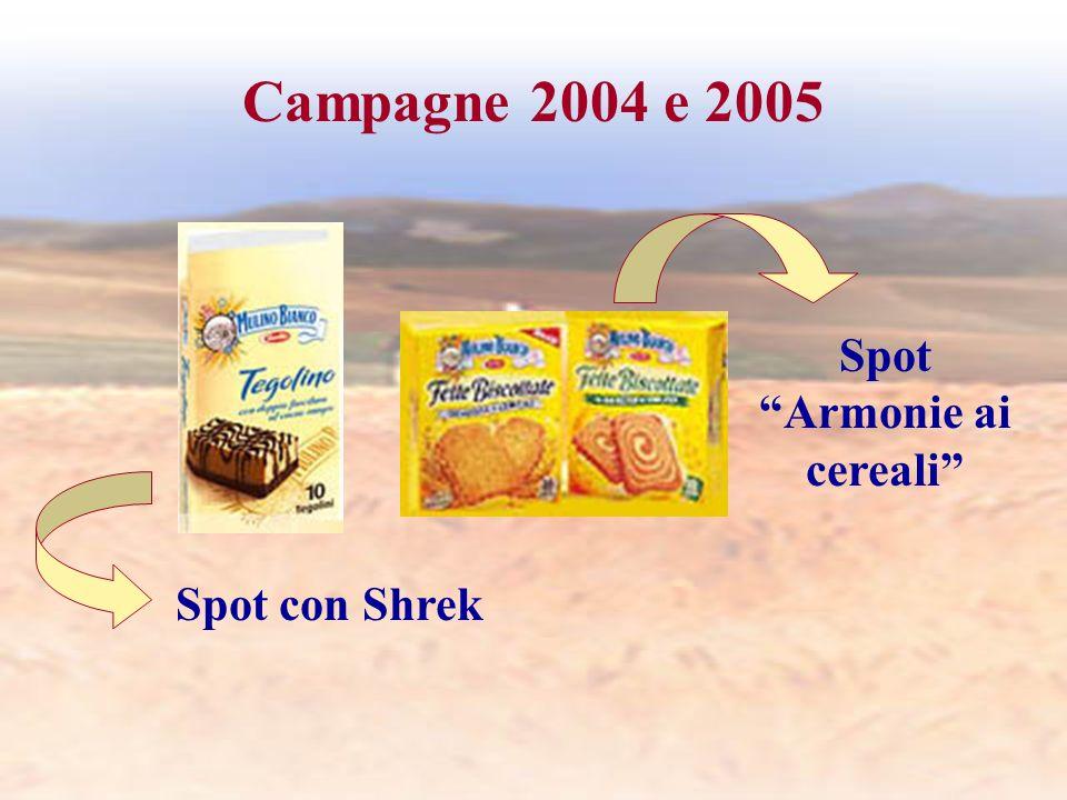 Campagne 2004 e 2005 Spot con Shrek Spot Armonie ai cereali