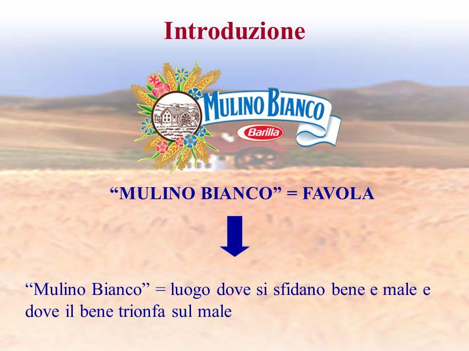Mulino Bianco = luogo dove si sfidano bene e male e dove il bene trionfa sul male MULINO BIANCO = FAVOLA Introduzione