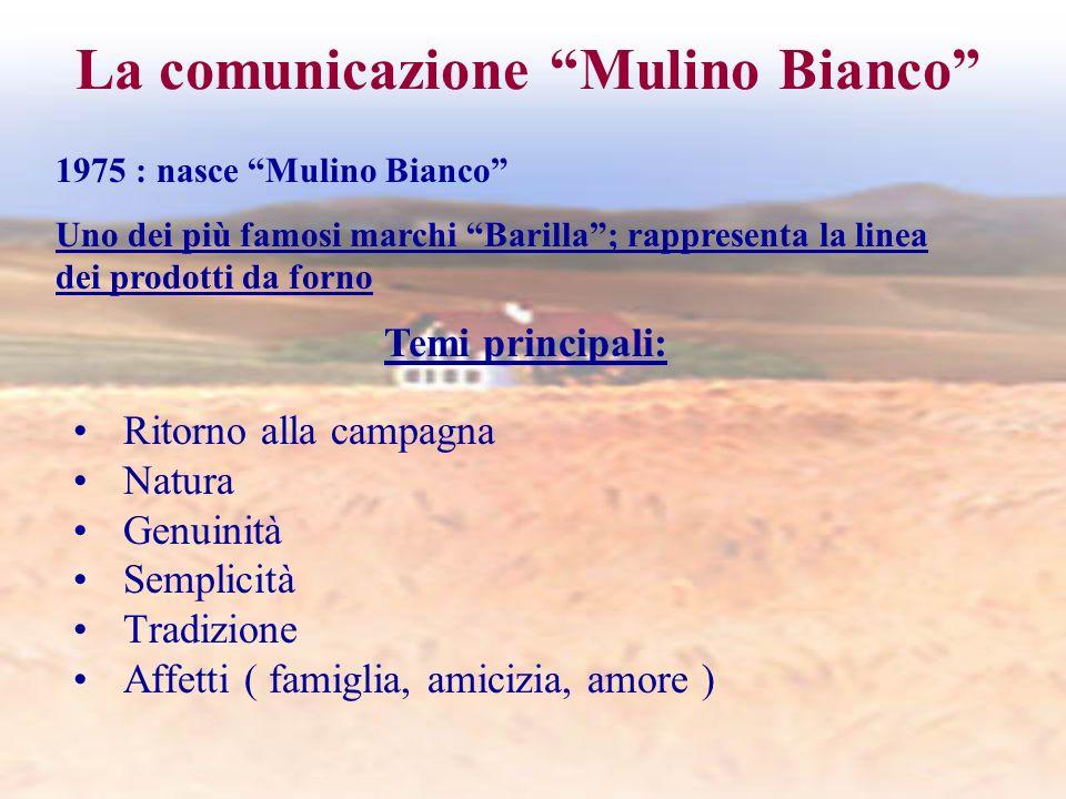 La comunicazione Mulino Bianco 1975 : nasce Mulino Bianco Uno dei più famosi marchi Barilla; rappresenta la linea dei prodotti da forno Temi principal