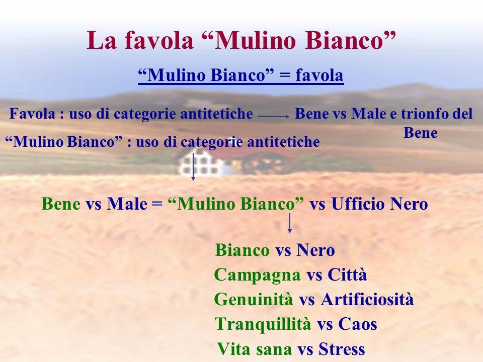 La favola Mulino Bianco Bianco vs Nero Campagna vs Città Genuinità vs Artificiosità Tranquillità vs Caos Vita sana vs Stress Mulino Bianco = favola Fa
