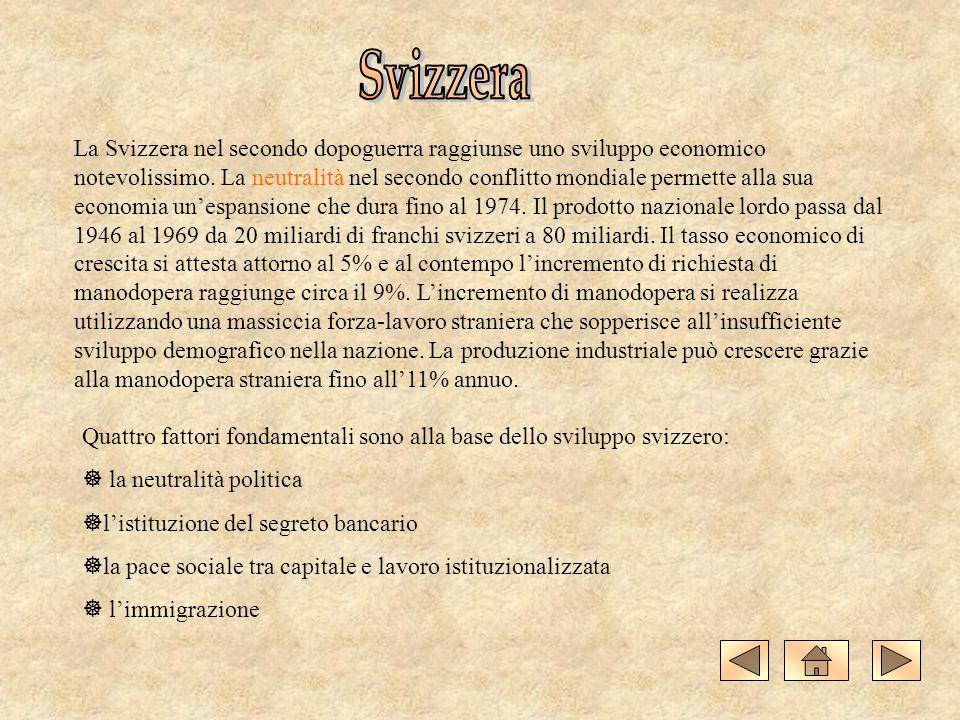 La Svizzera nel secondo dopoguerra raggiunse uno sviluppo economico notevolissimo. La neutralità nel secondo conflitto mondiale permette alla sua econ