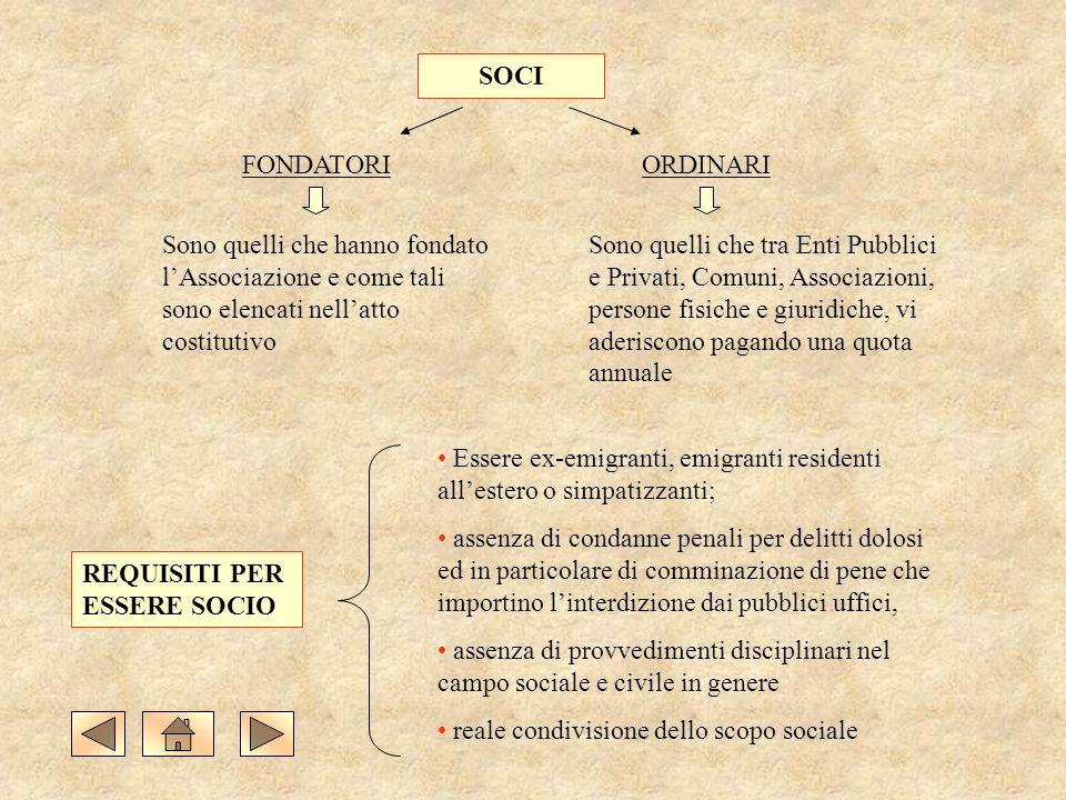 Un fenomeno tanto consistente e prolungato nel tempo quale quello rappresentato dallemigrazione porta una serie di conseguenze alla nazione italiana positive e negative.