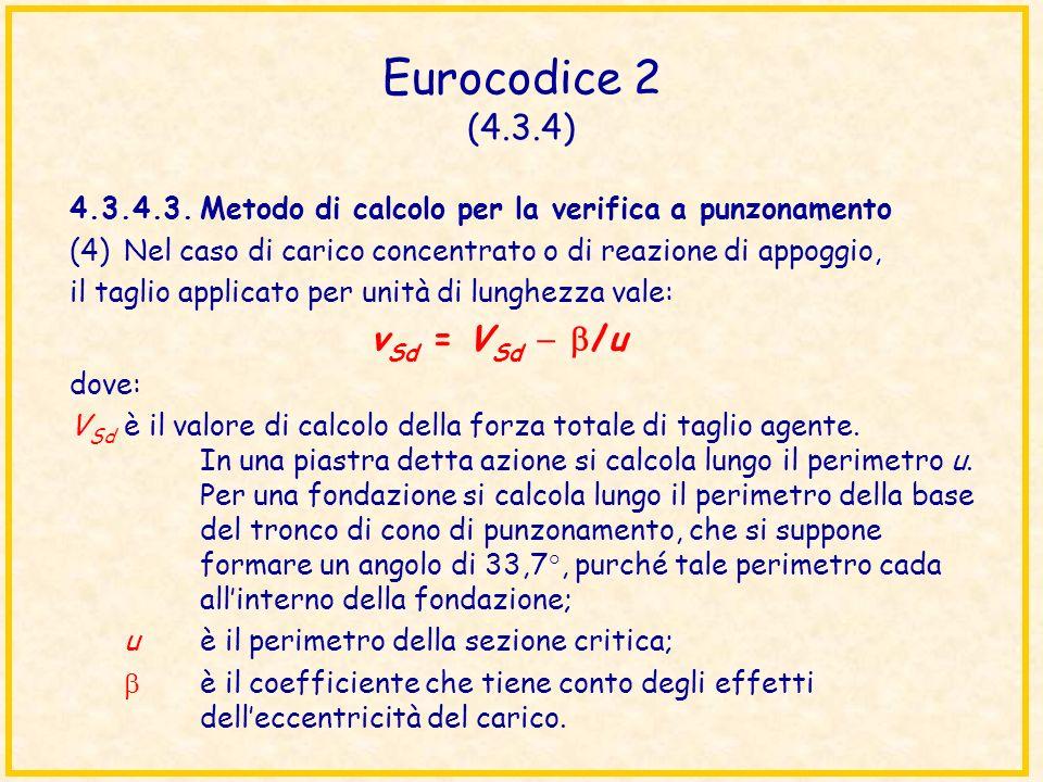 Eurocodice 2 (4.3.4) 4.3.4.3.Metodo di calcolo per la verifica a punzonamento (4)Nel caso di carico concentrato o di reazione di appoggio, il taglio a