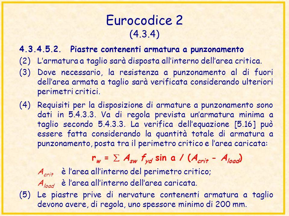 Eurocodice 2 (4.3.4) 4.3.4.5.2.Piastre contenenti armatura a punzonamento (2)Larmatura a taglio sarà disposta allinterno dellarea critica. (3)Dove nec