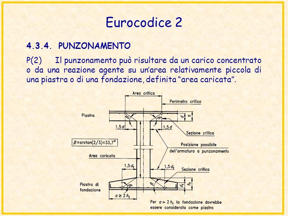 Eurocodice 2 4.3.4. PUNZONAMENTO P(2)Il punzonamento può risultare da un carico concentrato o da una reazione agente su unarea relativamente piccola d