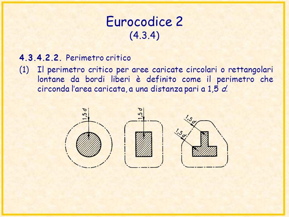 Eurocodice 2 (4.3.4) 4.3.4.2.2. Perimetro critico (1)Il perimetro critico per aree caricate circolari o rettangolari lontane da bordi liberi è definit